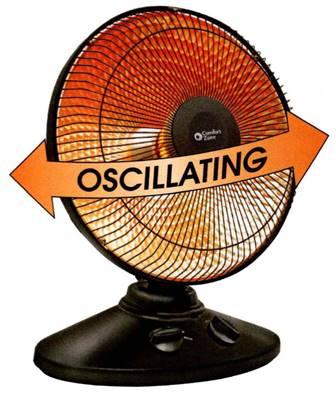 Cheap Oscillating Parabolic Dish Heater
